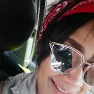 gyggic's profile photo