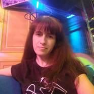 helena2008's profile photo