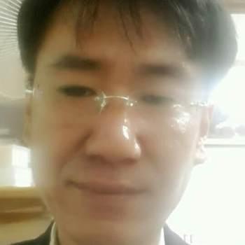 chilseokd_Daegu-Gwangyeoksi_Single_Male