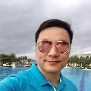 Hongaki's profile photo