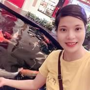 truongdungdeaf's profile photo