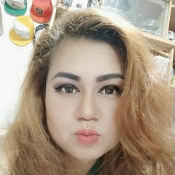 jeabs57_Krung Thep Maha Nakhon_Độc thân_Nữ