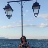 irinith's profile photo