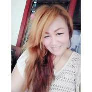 ayukristin's profile photo