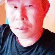 razmanw's profile photo