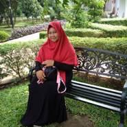 raudatulj750095's profile photo