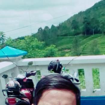 ibrahimb604_Jawa Barat_独身_男性