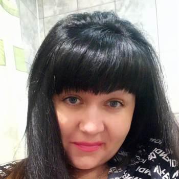 olyah61_Donetska Oblast_Svobodný(á)_Žena