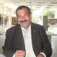 sadank567012's profile photo