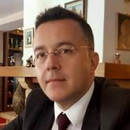 balasss's profile photo