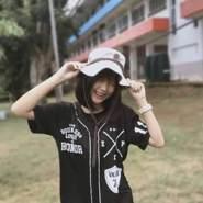 pang301's profile photo