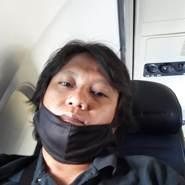 saferyw's profile photo