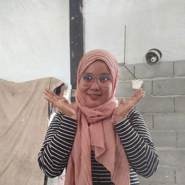 rohaminatalib's profile photo