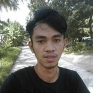 fshchvi's profile photo