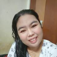 waan33's profile photo