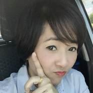 Amornrat89's profile photo