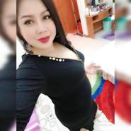 nphasnanthnilkhaw's profile photo
