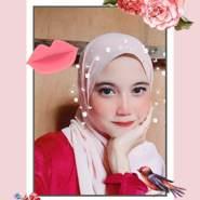 anisk006358's profile photo