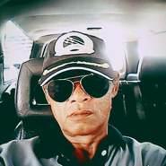 suthiphonk's profile photo