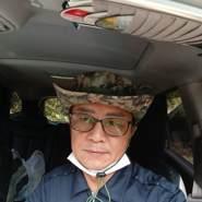 userbpk9205's profile photo