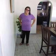 militzar416696's profile photo