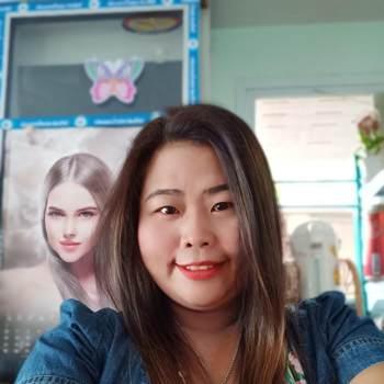 varintirak_Chiang Mai_Độc thân_Nữ