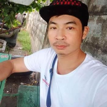 userptx31_Phetchabun_Độc thân_Nam