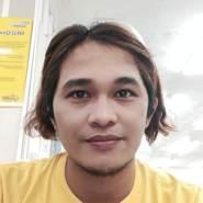 sanic28's profile photo