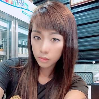 Angel_Takor_Chiang Mai_Độc thân_Nữ