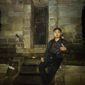 abip038_Jawa Barat_Single_Male