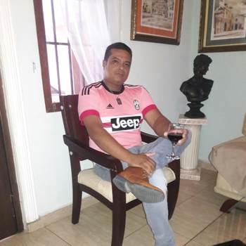 eduardoj941738_Panama_Svobodný(á)_Muž
