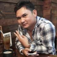 rinaldoz952362's profile photo