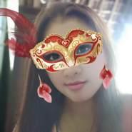 raraaandaraa's profile photo