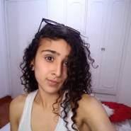 nikib22's profile photo