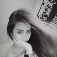 brutes815782's profile photo
