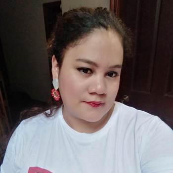 wendyponce_Francisco Morazan_Single_Female