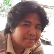 dulyavito's profile photo