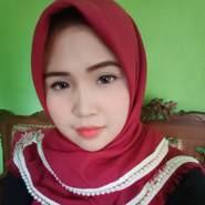 fuzeea597438's profile photo