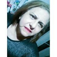 fatimaa803826's profile photo