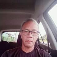 userjxp873's profile photo