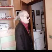 stefanof495775's profile photo