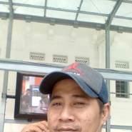 herus11's profile photo