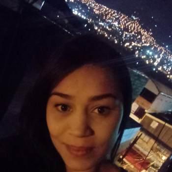 carteraf_Antioquia_Svobodný(á)_Žena