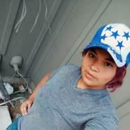 charlotter366515's profile photo