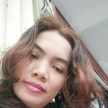 momoym751294_Jakarta Raya_独身_女性