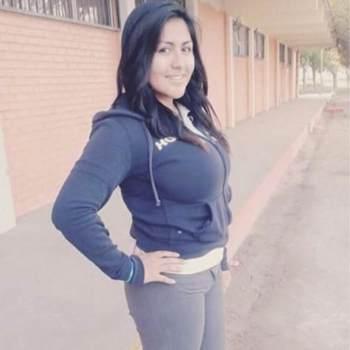 michelmedina887432_Ciudad De Mexico_Svobodný(á)_Žena