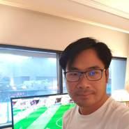 usersctk2049's profile photo