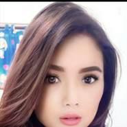 sania007965's profile photo