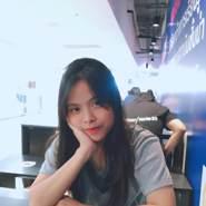 ppang45's profile photo