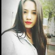 rohanc651854's profile photo